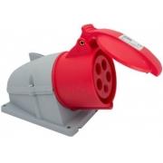 Силовые разъемы ABB IP67 63-125A